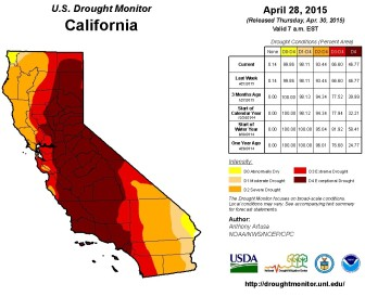 Visual and current data depicting the intensity of the severe drought conditions throughout the state of California. Image Source.